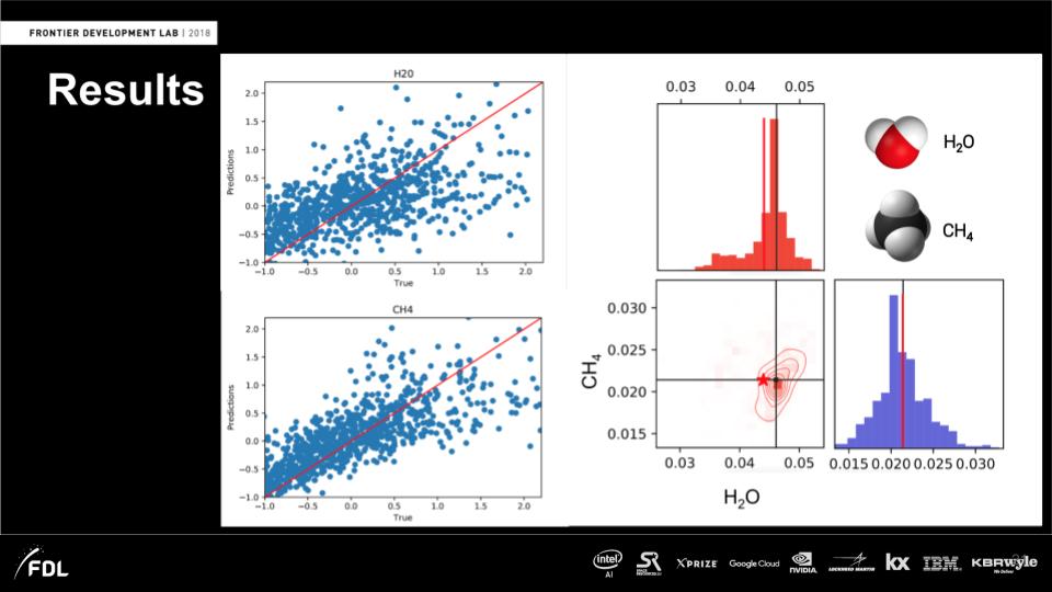 Resultados de datos de espectro de la NASA